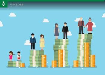 How knowing clients' children promotes asset retention